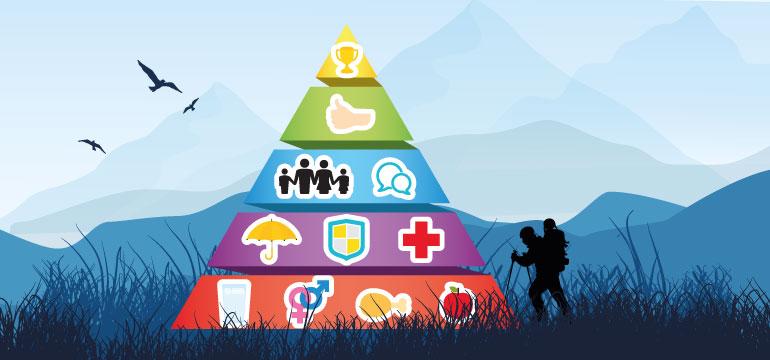 piramida-maslowa-hierarchia-potrzeba-abraham-maslow-czołówka