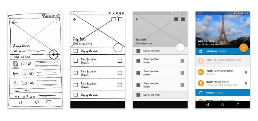 Design Thinking prototyp